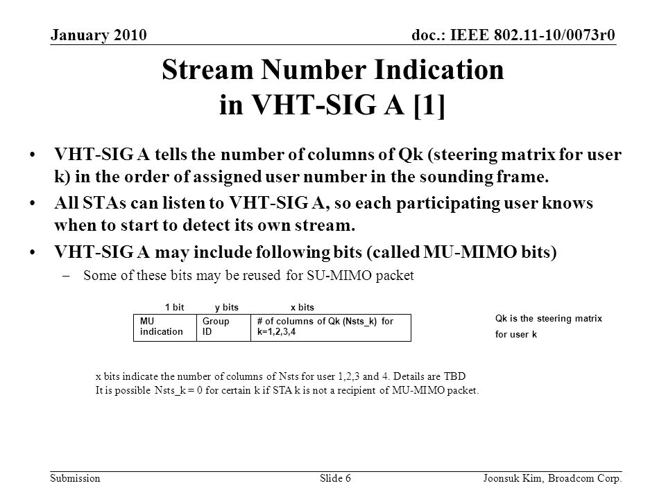 Stream Number Indication in VHT-SIG A [1]